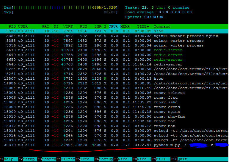 htop termux service android